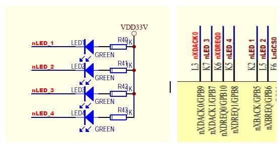 当gpb5/nxback被配置成gpio,方向为output后,若输出低电平,则led1会被